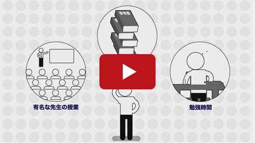大学受験専門のサービスをわかりやすく動画で表現しました。