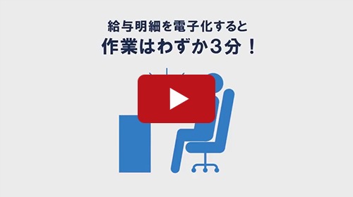 業務効率改善サービス紹介動画制作事例